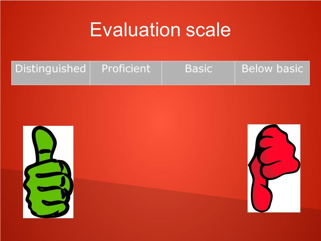 Evaluation scale DistinguishedProficientBasicBelow basic