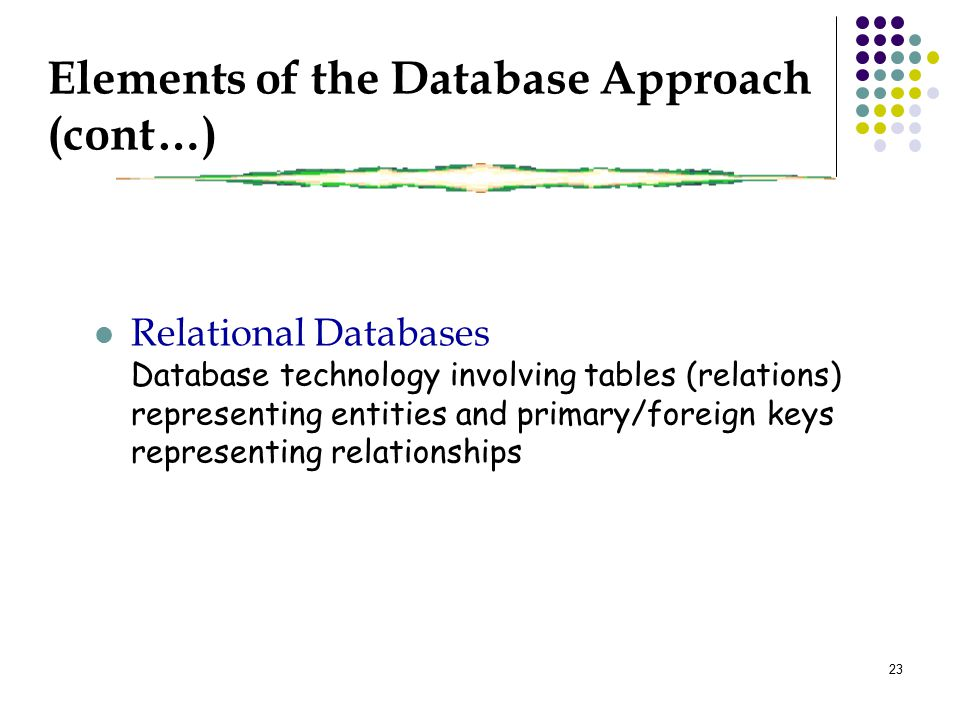 23 Elements of the Database Approach (cont…) Relational Databases Database technology involving tables (relations) representing entities and primary/foreign keys representing relationships