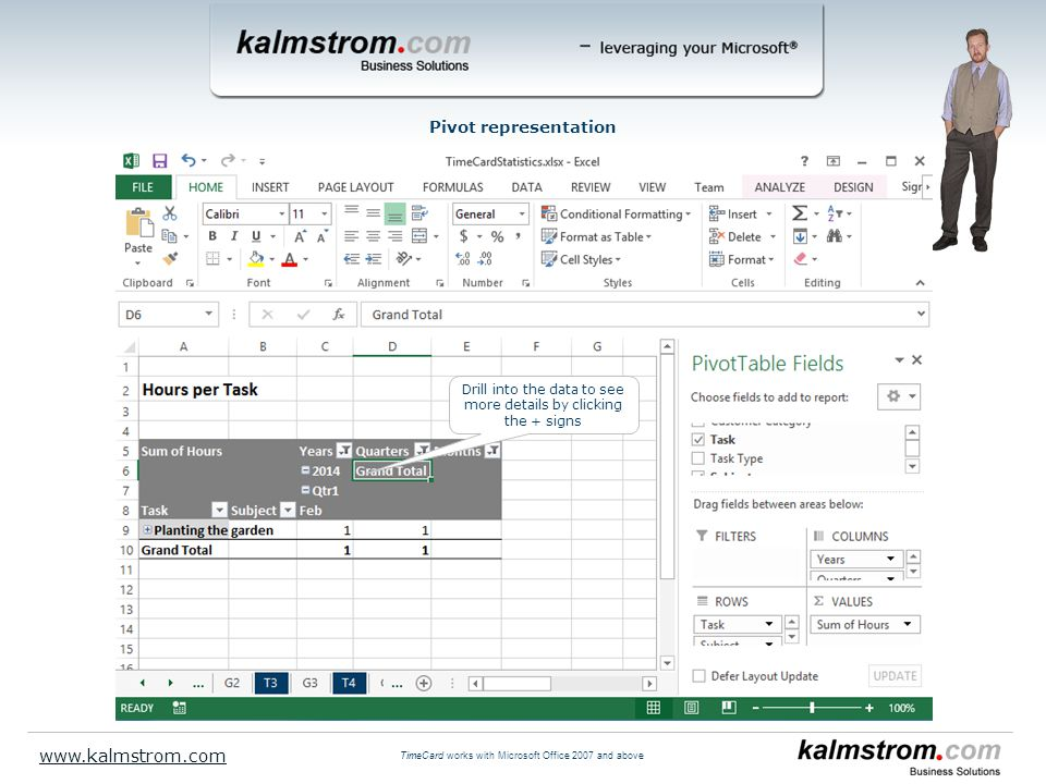 Pivot representation www.kalmstrom.com Drill into the data to see more details by clicking the + signs TimeCard works with Microsoft Office 2007 and above