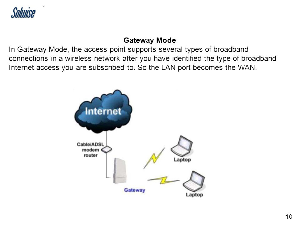 10 Gateway Mode In Gateway Mode, the access point supports several types of broadband connections in a wireless network after you have identified the type of broadband Internet access you are subscribed to.