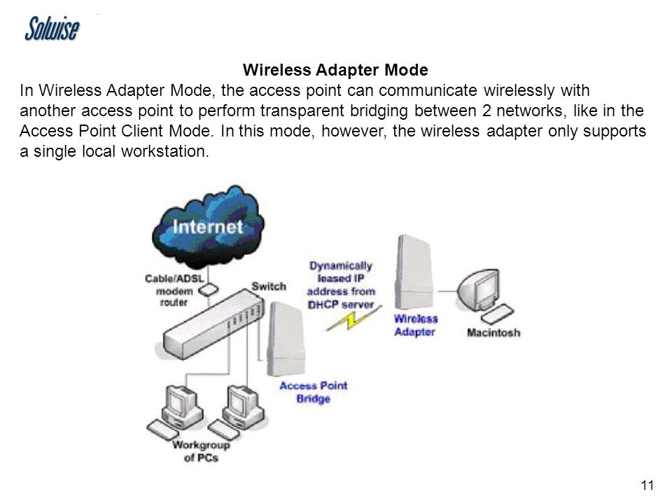 11 Wireless Adapter Mode In Wireless Adapter Mode, the access point can communicate wirelessly with another access point to perform transparent bridging between 2 networks, like in the Access Point Client Mode.