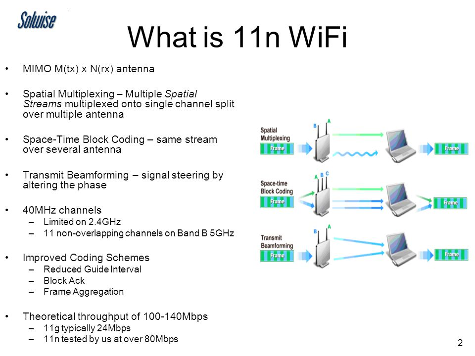 2 What is 11n WiFi MIMO M(tx) x N(rx) antenna Spatial Multiplexing – Multiple Spatial Streams multiplexed onto single channel split over multiple antenna Space-Time Block Coding – same stream over several antenna Transmit Beamforming – signal steering by altering the phase 40MHz channels –Limited on 2.4GHz –11 non-overlapping channels on Band B 5GHz Improved Coding Schemes –Reduced Guide Interval –Block Ack –Frame Aggregation Theoretical throughput of 100-140Mbps –11g typically 24Mbps –11n tested by us at over 80Mbps