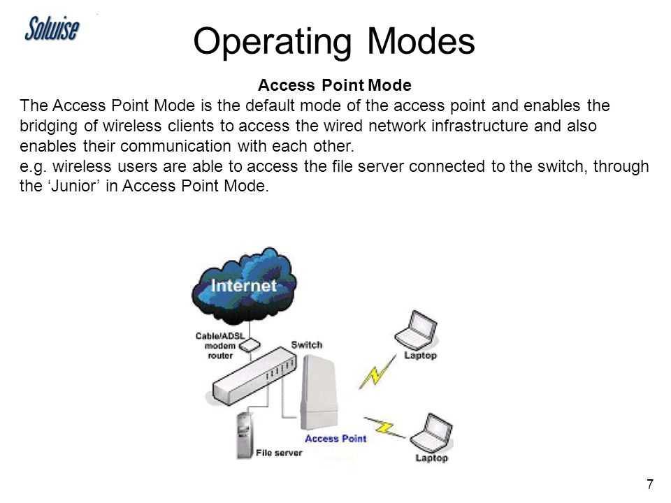 7 Operating Modes Access Point Mode The Access Point Mode is the default mode of the access point and enables the bridging of wireless clients to access the wired network infrastructure and also enables their communication with each other.