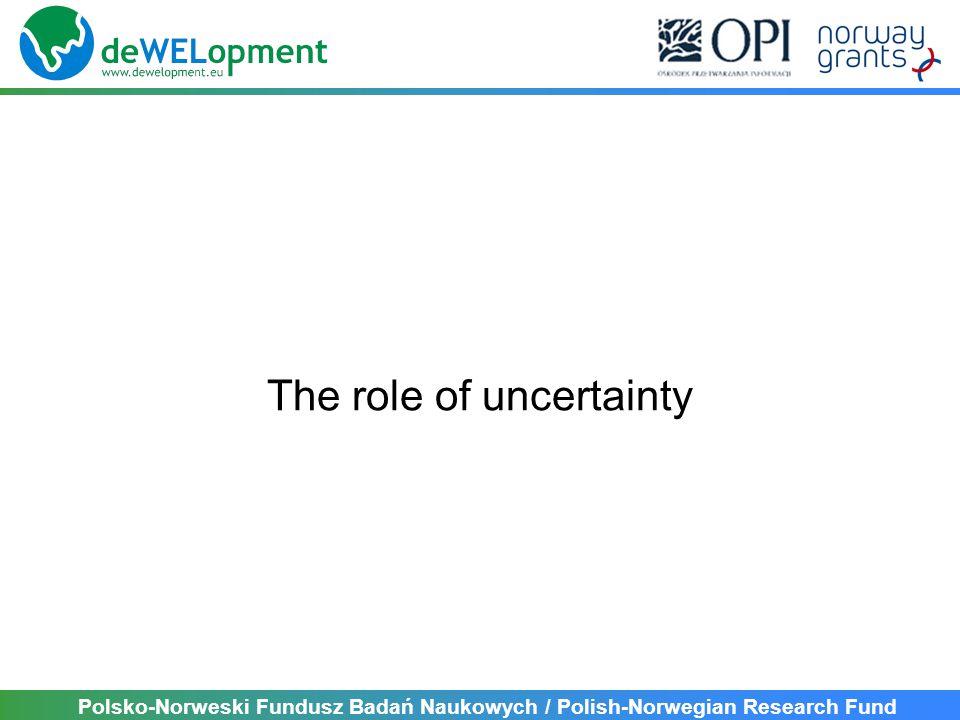 Polsko-Norweski Fundusz Badań Naukowych / Polish-Norwegian Research Fund The role of uncertainty