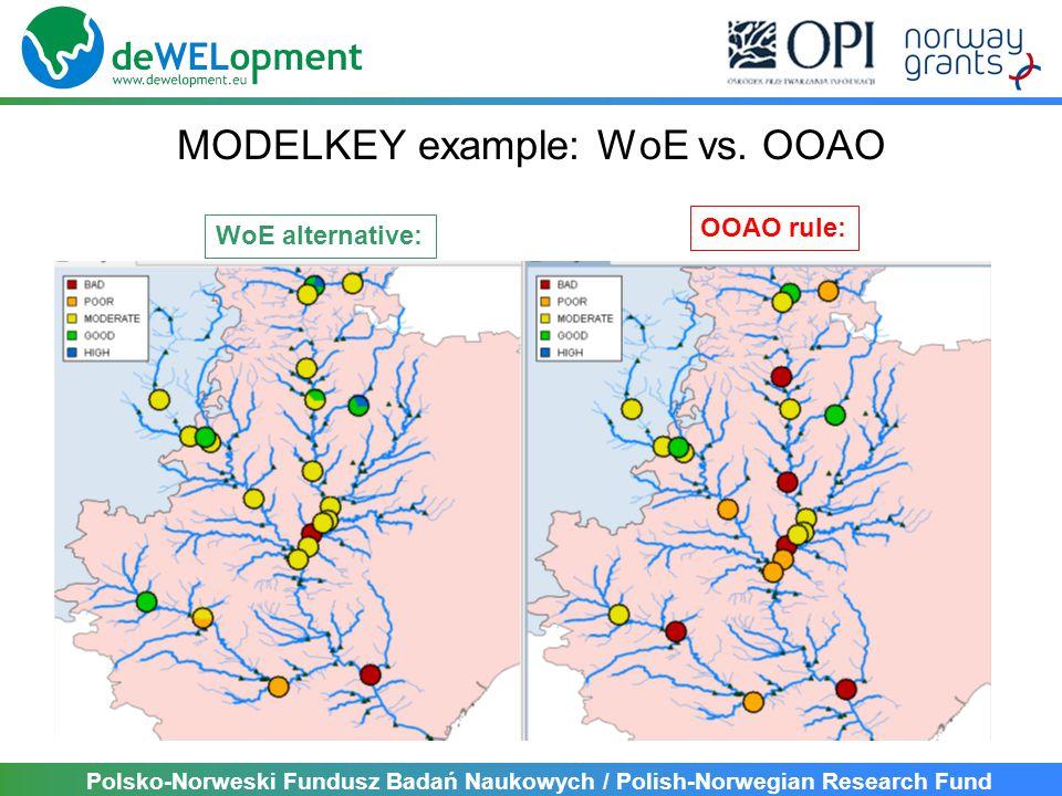 Polsko-Norweski Fundusz Badań Naukowych / Polish-Norwegian Research Fund MODELKEY example: WoE vs.