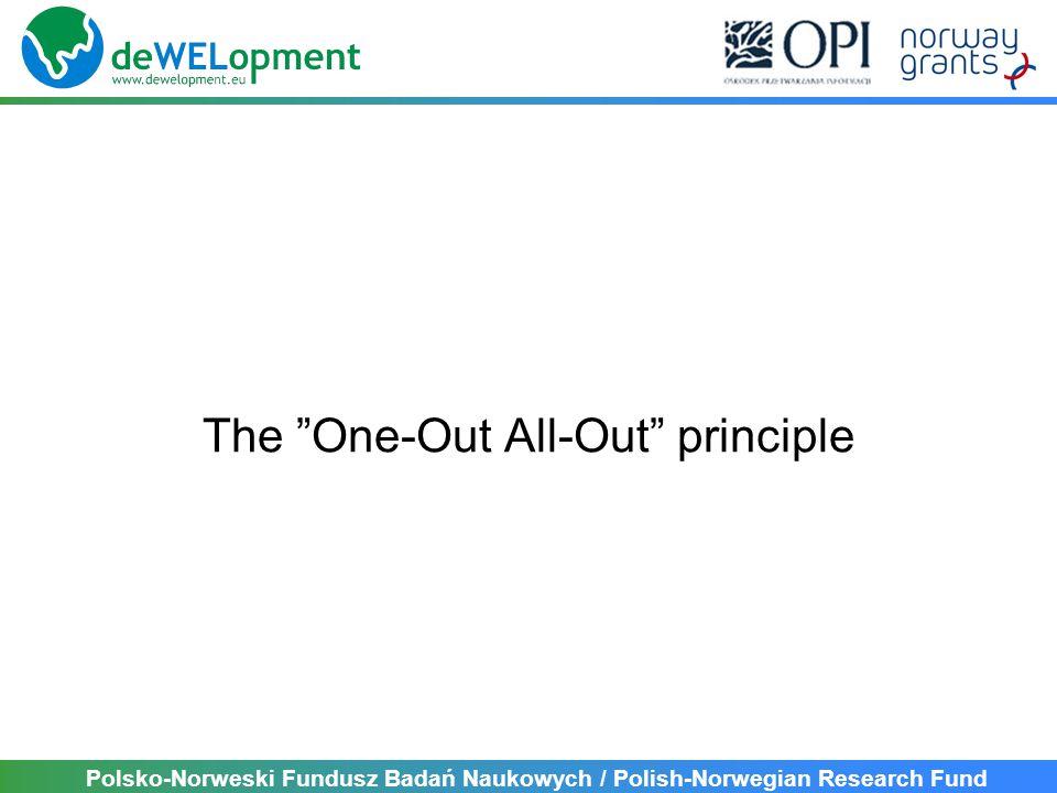 Polsko-Norweski Fundusz Badań Naukowych / Polish-Norwegian Research Fund The One-Out All-Out principle