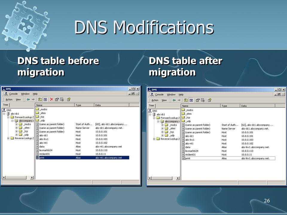 DNS Modifications DNS table before migration DNS table after migration 26