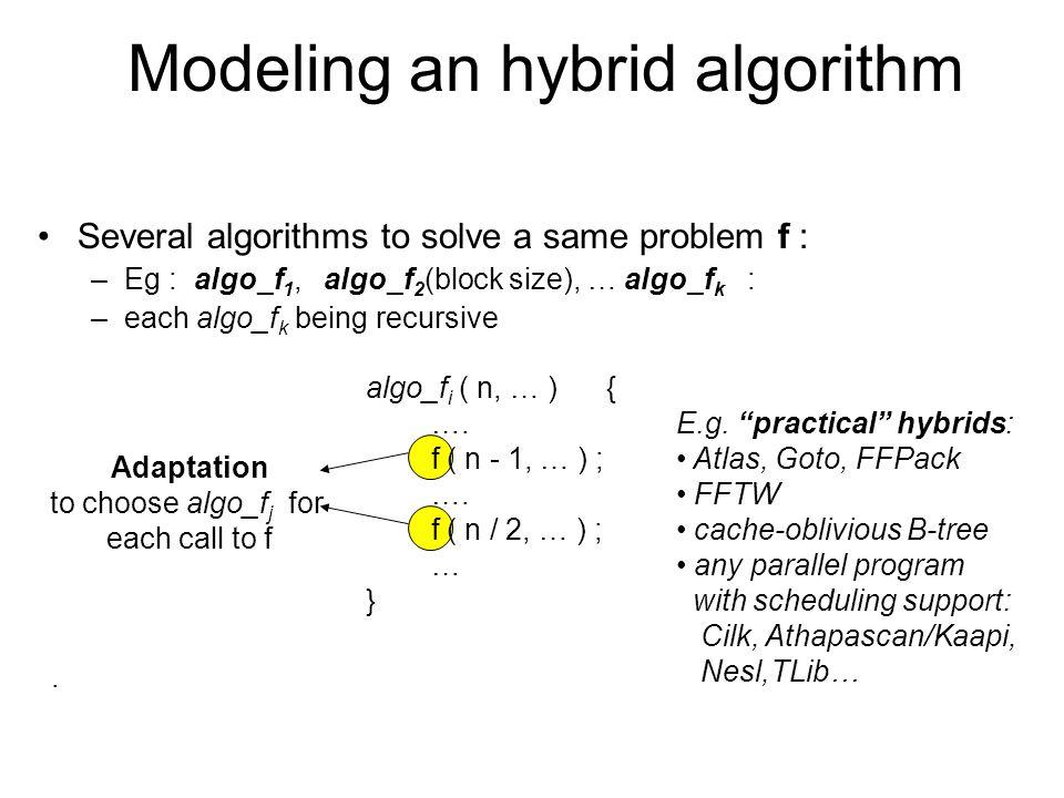 Modeling an hybrid algorithm Several algorithms to solve a same problem f : –Eg : algo_f 1, algo_f 2 (block size), … algo_f k : –each algo_f k being r