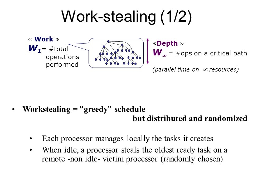 Work-stealing (1/2) «Depth » W  = #ops on a critical path (parallel time on   resources) Workstealing = greedy schedule but distributed and randomized Each processor manages locally the tasks it creates When idle, a processor steals the oldest ready task on a remote -non idle- victim processor (randomly chosen) « Work » W 1 = #total operations performed