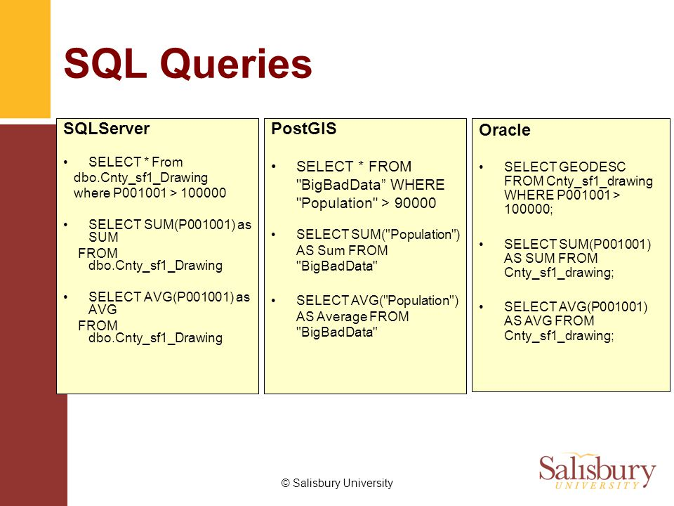 © Salisbury University SQL Queries SQLServer SELECT * From dbo.Cnty_sf1_Drawing where P001001 > 100000 SELECT SUM(P001001) as SUM FROM dbo.Cnty_sf1_Drawing SELECT AVG(P001001) as AVG FROM dbo.Cnty_sf1_Drawing Oracle SELECT GEODESC FROM Cnty_sf1_drawing WHERE P001001 > 100000; SELECT SUM(P001001) AS SUM FROM Cnty_sf1_drawing; SELECT AVG(P001001) AS AVG FROM Cnty_sf1_drawing; PostGIS SELECT * FROM BigBadData WHERE Population > 90000 SELECT SUM( Population ) AS Sum FROM BigBadData SELECT AVG( Population ) AS Average FROM BigBadData
