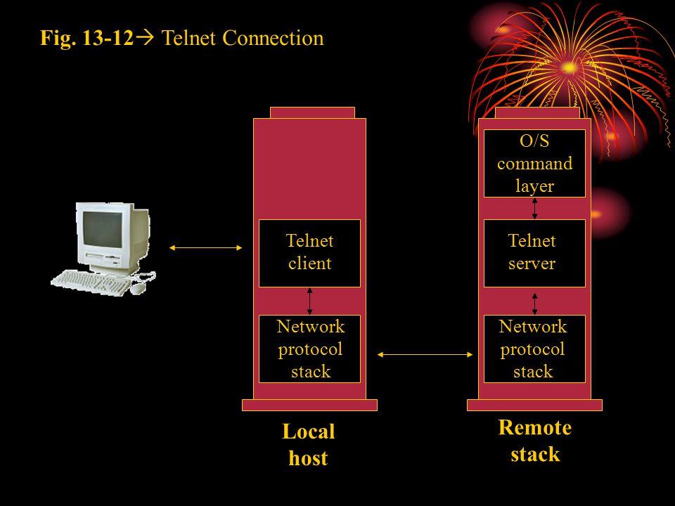Fig. 13-12  Telnet Connection Telnet client Network protocol stack O/S command layer Telnet server Network protocol stack Local host Remote stack