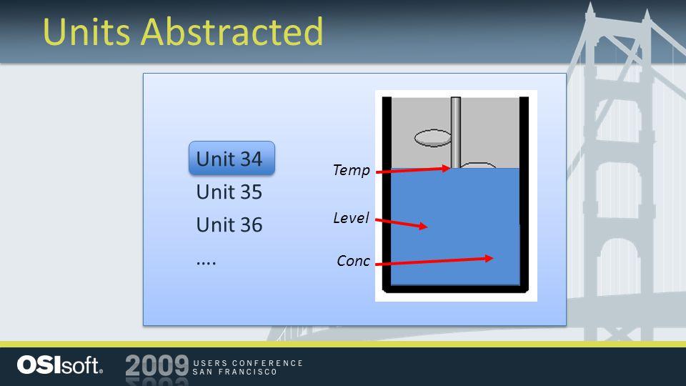 Units Abstracted Unit 34 Unit 35 Unit 36 …. Conc Level Temp
