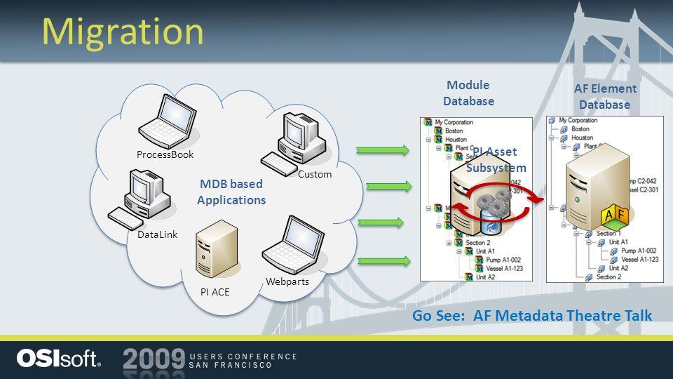 Migration ProcessBook Webparts DataLink PI ACE Custom Module Database MDB based Applications AF Element Database Go See: AF Metadata Theatre Talk PI A