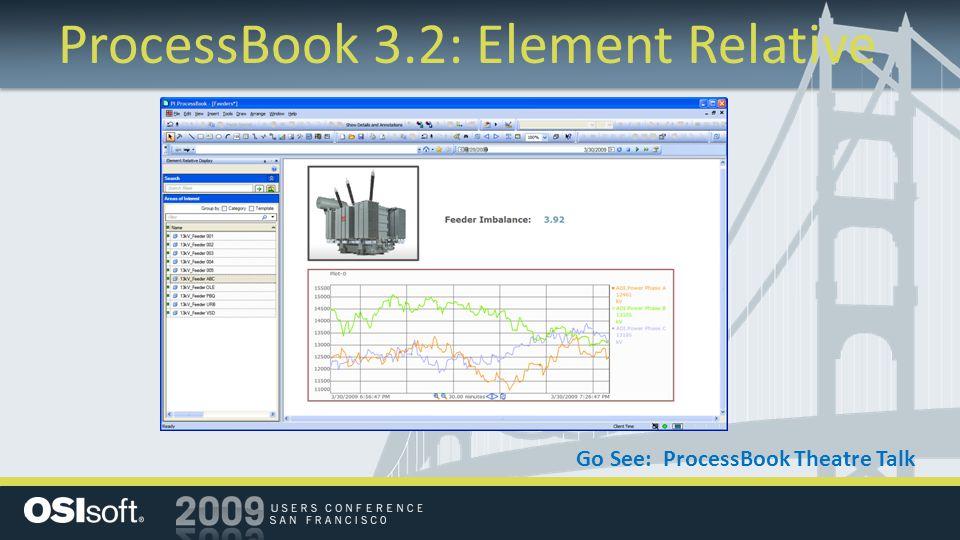 ProcessBook 3.2: Element Relative Go See: ProcessBook Theatre Talk