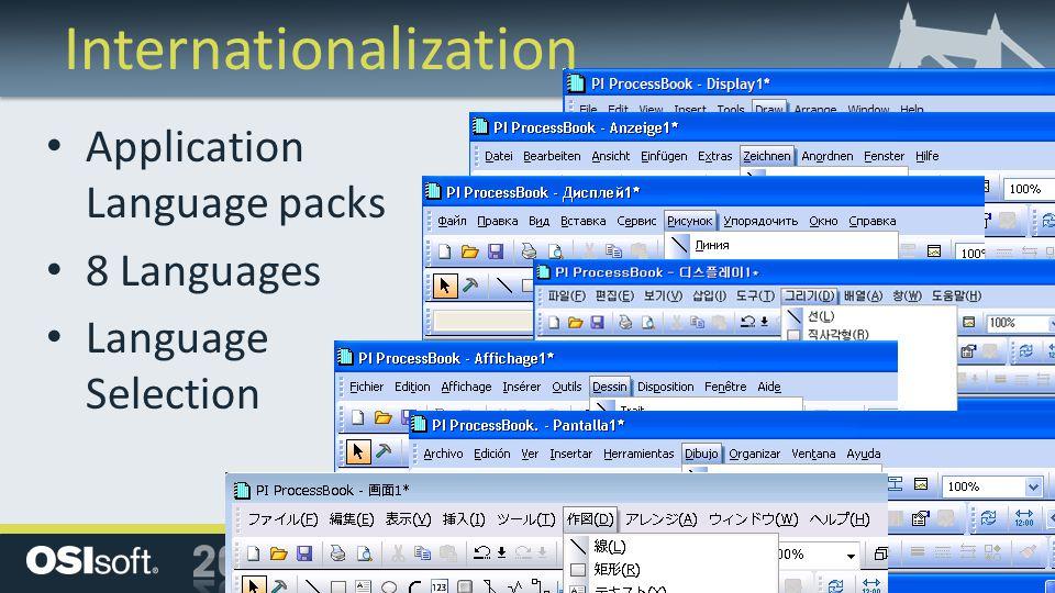 Internationalization Application Language packs 8 Languages Language Selection