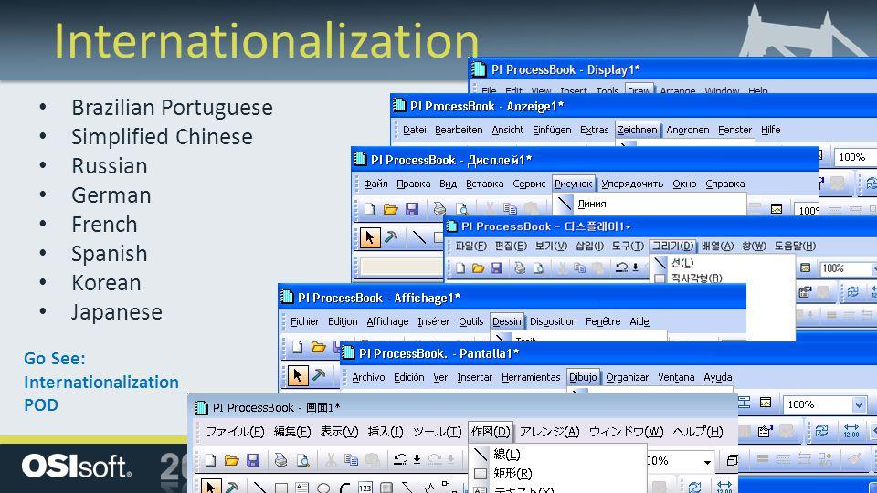 Internationalization Brazilian Portuguese Simplified Chinese Russian German French Spanish Korean Japanese Go See: Internationalization POD
