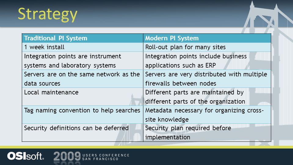 2009 Value Themes Security 64-bit servers Asset Centric PI Internationalization System scaling