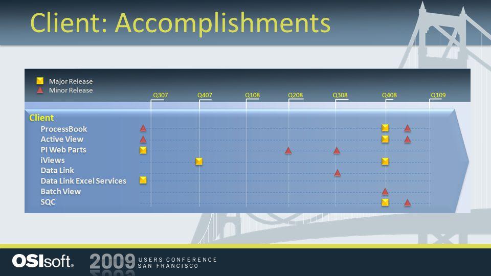 Client: Accomplishments