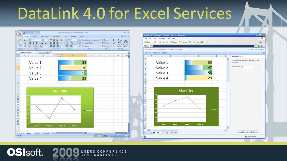 ProcessBook 3.1 Formatting usability Data Details Favorites Notifications
