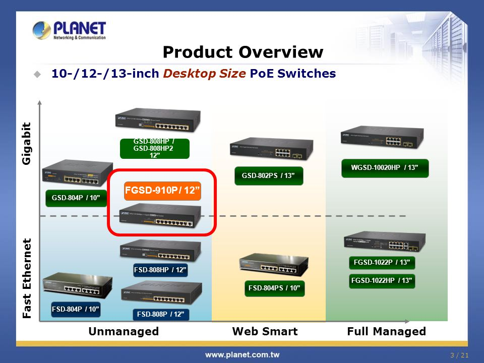 "3 / 21 Product Overview  10-/12-/13-inch Desktop Size PoE Switches Web SmartFull ManagedUnmanaged FSD-804PS / 10"" GSD-802PS / 13"" FSD-804P / 10"" FGSD"
