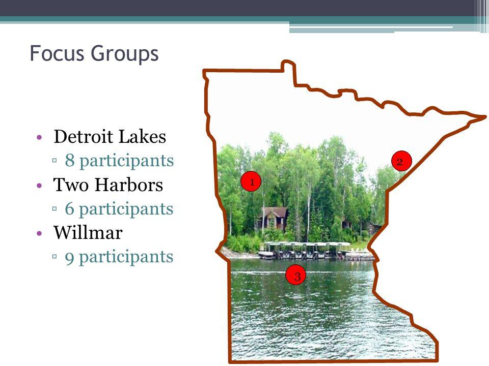 Focus Groups Detroit Lakes ▫8 participants Two Harbors ▫6 participants Willmar ▫9 participants 1 2 3