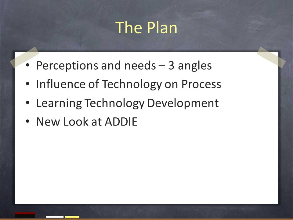 The Plan Perceptions and needs – 3 angles Influence of Technology on Process Learning Technology Development New Look at ADDIE