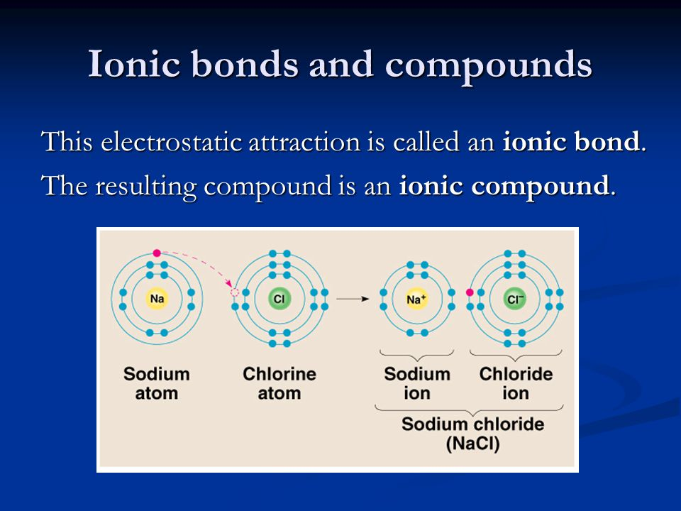 Ionic bonds and compounds Note that the name of the positive ion is always written first in the name of the compound.