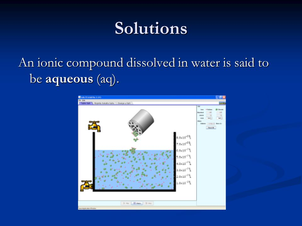 Solutions An ionic compound dissolved in water is said to be aqueous (aq).