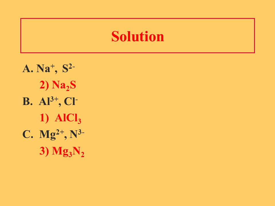 Naming Binary Ionic Compounds Contain 2 different elements Name the metal first, then the nonmetal as -ide.