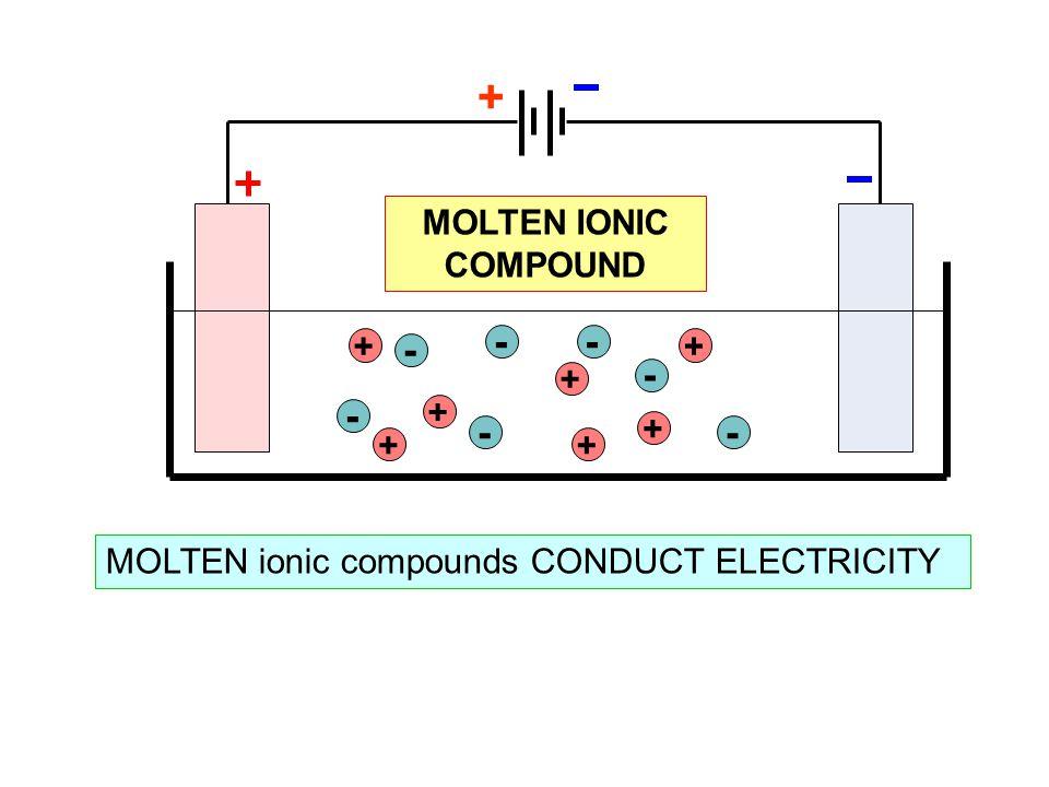+ + - + - + - - + - - + + - + MOLTEN IONIC COMPOUND MOLTEN ionic compounds CONDUCT ELECTRICITY