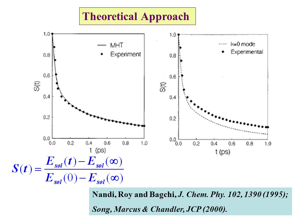 Nandi, Roy and Bagchi, J. Chem. Phy. 102, 1390 (1995); Song, Marcus & Chandler, JCP (2000). Theoretical Approach
