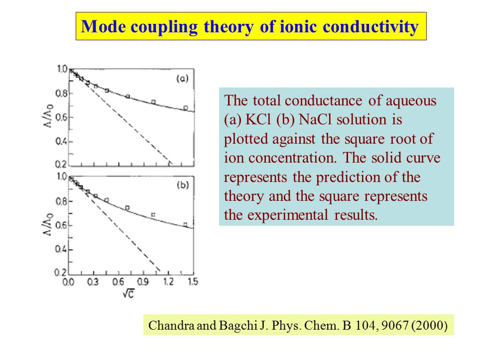 Mode coupling theory of ionic conductivity The total conductance of aqueous (a) KCl (b) NaCl solution is plotted against the square root of ion concentration.