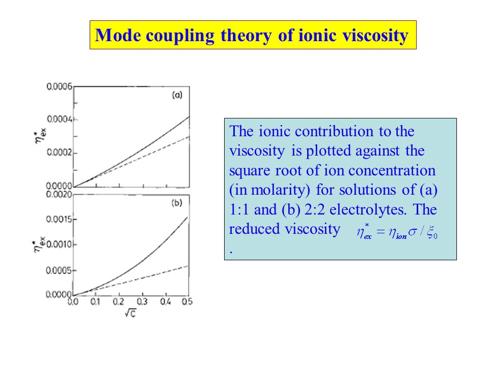 Mode coupling theory of ionic viscosity The ionic contribution to the viscosity is plotted against the square root of ion concentration (in molarity)