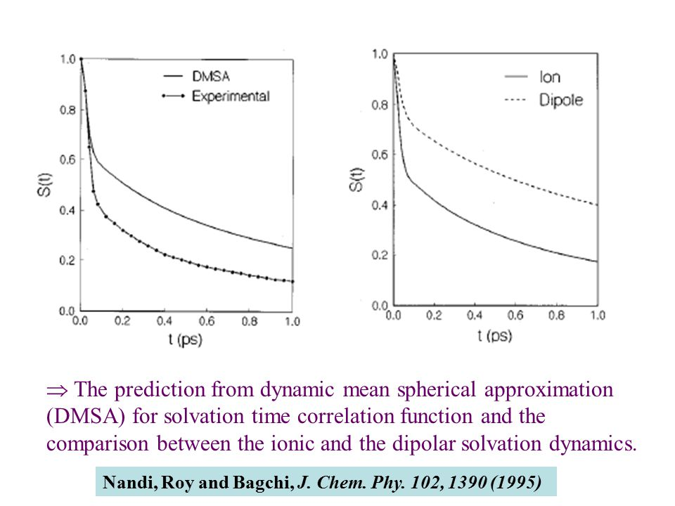  The prediction from dynamic mean spherical approximation (DMSA) for solvation time correlation function and the comparison between the ionic and the