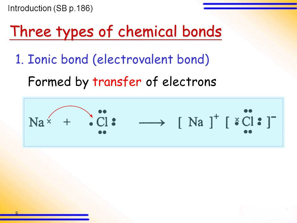 208 Periodic trends of ionic radius 2.Ionic radius decreases along a series of isoelectronic ions of increasing nuclear charge The total shielding effects of isoelectronic ions are approximately the same.