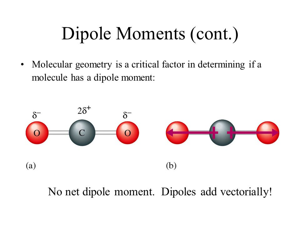 Dipole Moments (cont.) Molecular geometry is a critical factor in determining if a molecule has a dipole moment: No net dipole moment.