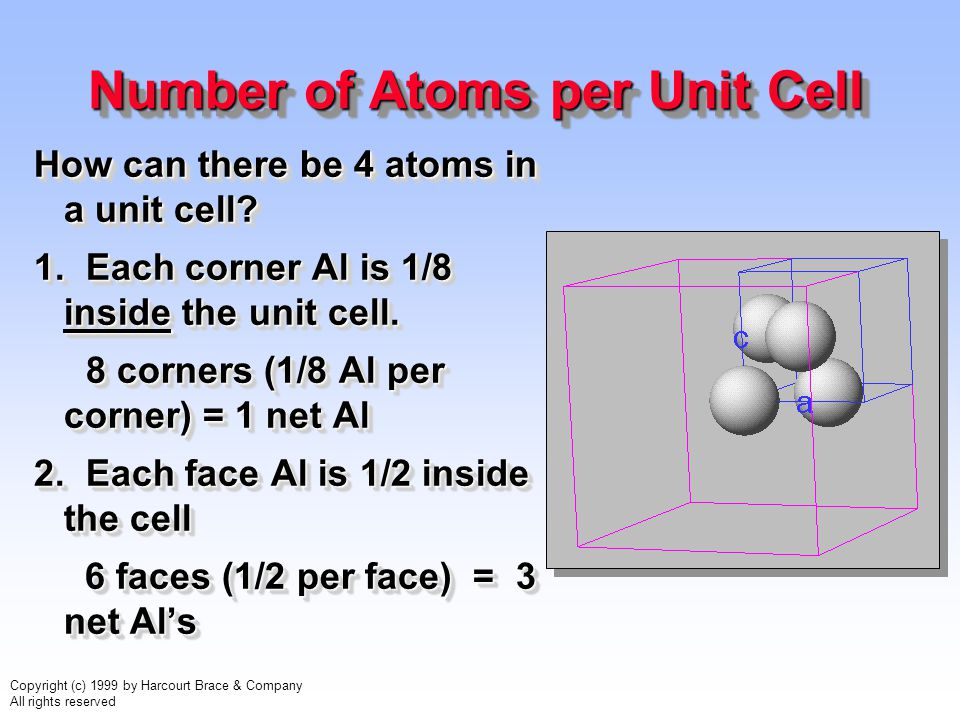 Copyright (c) 1999 by Harcourt Brace & Company All rights reserved Number of Atoms per Unit Cell How can there be 4 atoms in a unit cell? 1. Each corn