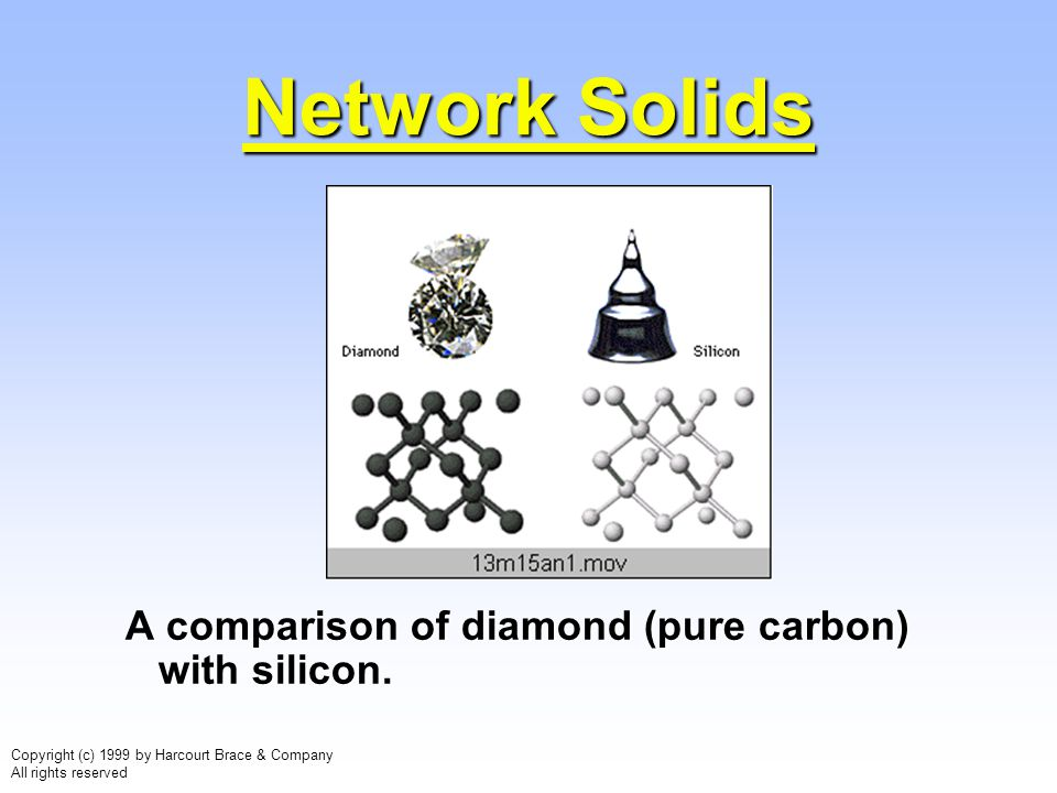 Copyright (c) 1999 by Harcourt Brace & Company All rights reserved Network Solids A comparison of diamond (pure carbon) with silicon.