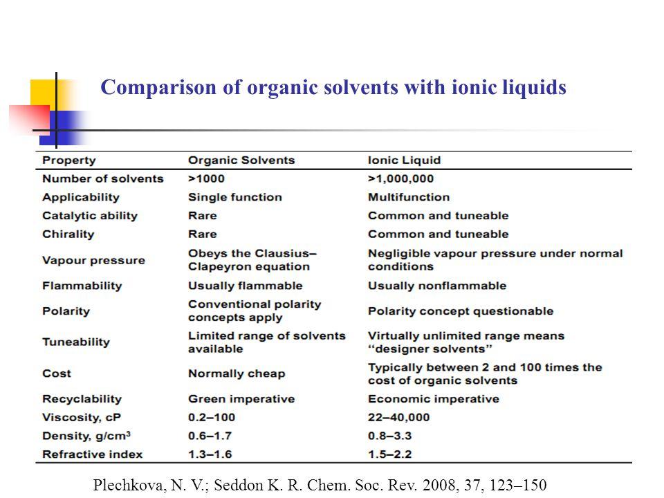 Comparison of organic solvents with ionic liquids Plechkova, N. V.; Seddon K. R. Chem. Soc. Rev. 2008, 37, 123–150