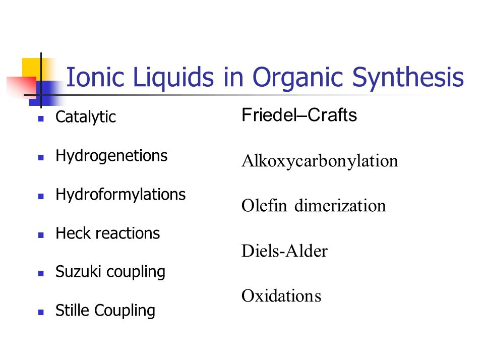 Ionic Liquids in Organic Synthesis Catalytic Hydrogenetions Hydroformylations Heck reactions Suzuki coupling Stille Coupling Friedel–Crafts Alkoxycarb
