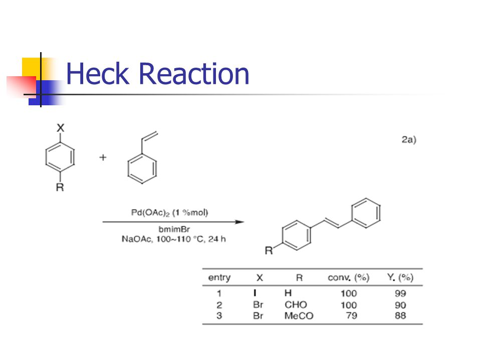Heck Reaction