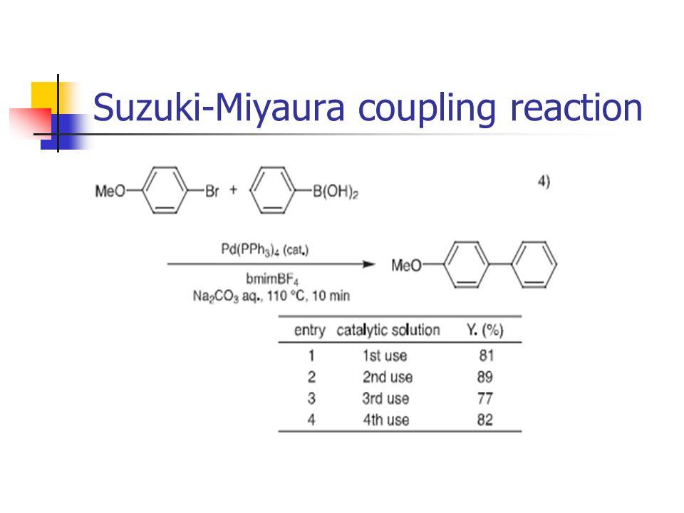 Suzuki-Miyaura coupling reaction