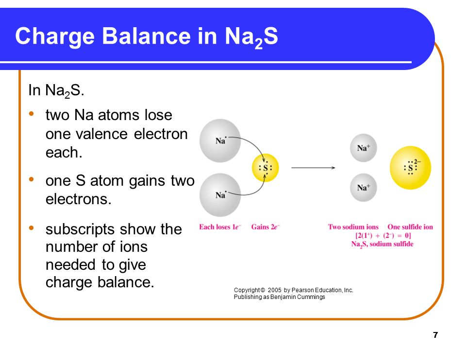 7 Charge Balance in Na 2 S In Na 2 S. two Na atoms lose one valence electron each.