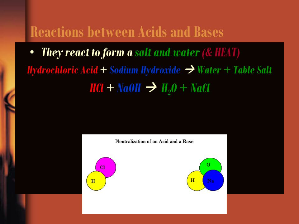 They react to form a salt and water (& HEAT) Hydrochloric Acid + Sodium Hydroxide  Water + Table Salt HCl + NaOH  H 2 O + NaCl