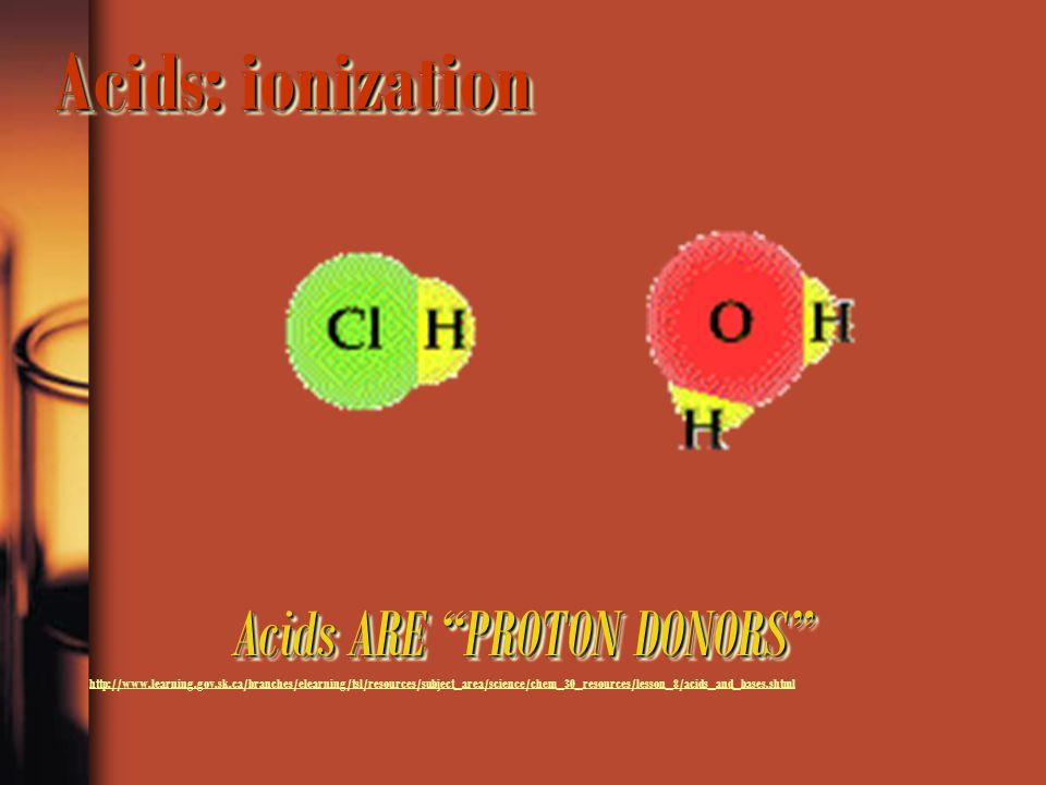 Strength of Acids and Bases 1.T he pH of a solution is a measure of the hydronium ion (H3O 1+) concentration.
