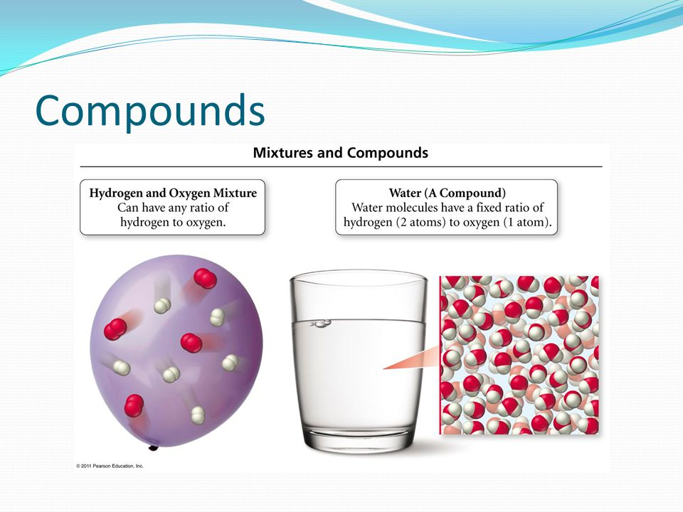 Ionic Compounds Ionic compounds – are substances that contain both cations and anions.