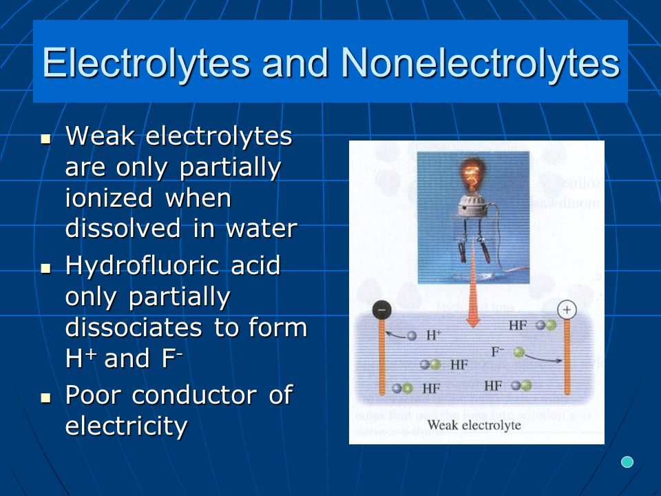 Electrolytes and Nonelectrolytes Weak electrolytes are only partially ionized when dissolved in water Weak electrolytes are only partially ionized when dissolved in water Hydrofluoric acid only partially dissociates to form H + and F - Hydrofluoric acid only partially dissociates to form H + and F - Poor conductor of electricity Poor conductor of electricity