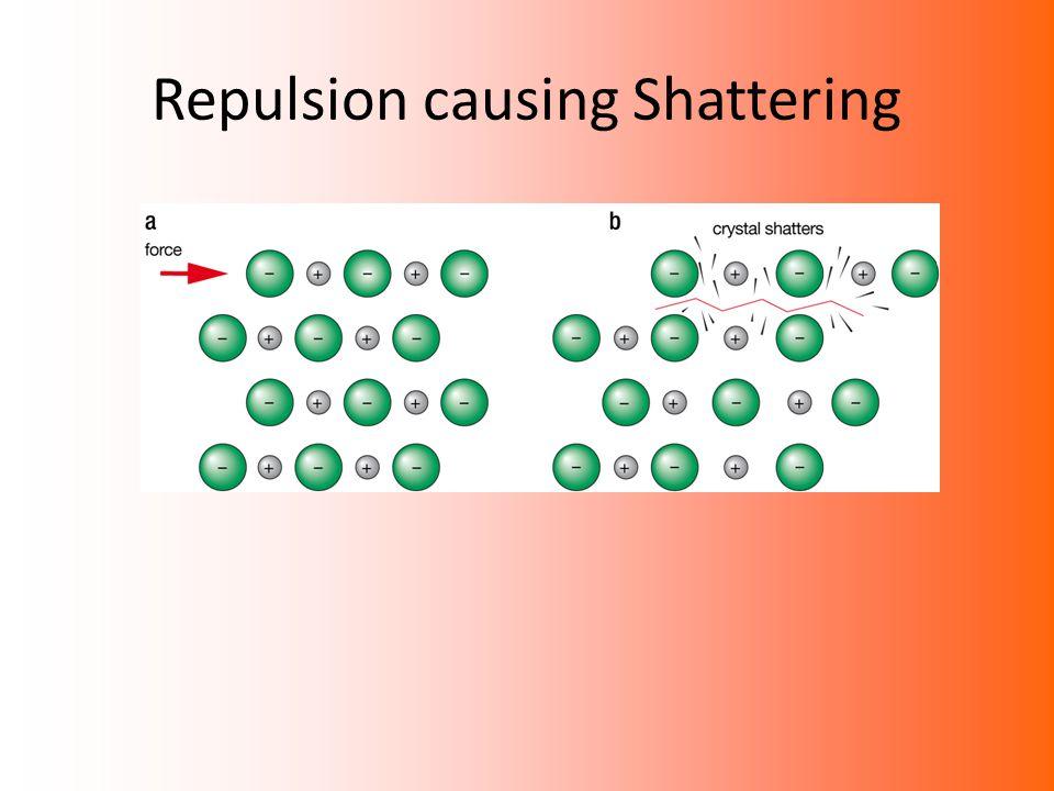 Repulsion causing Shattering
