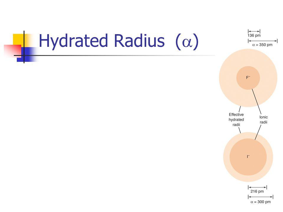 Hydrated Radius (  )
