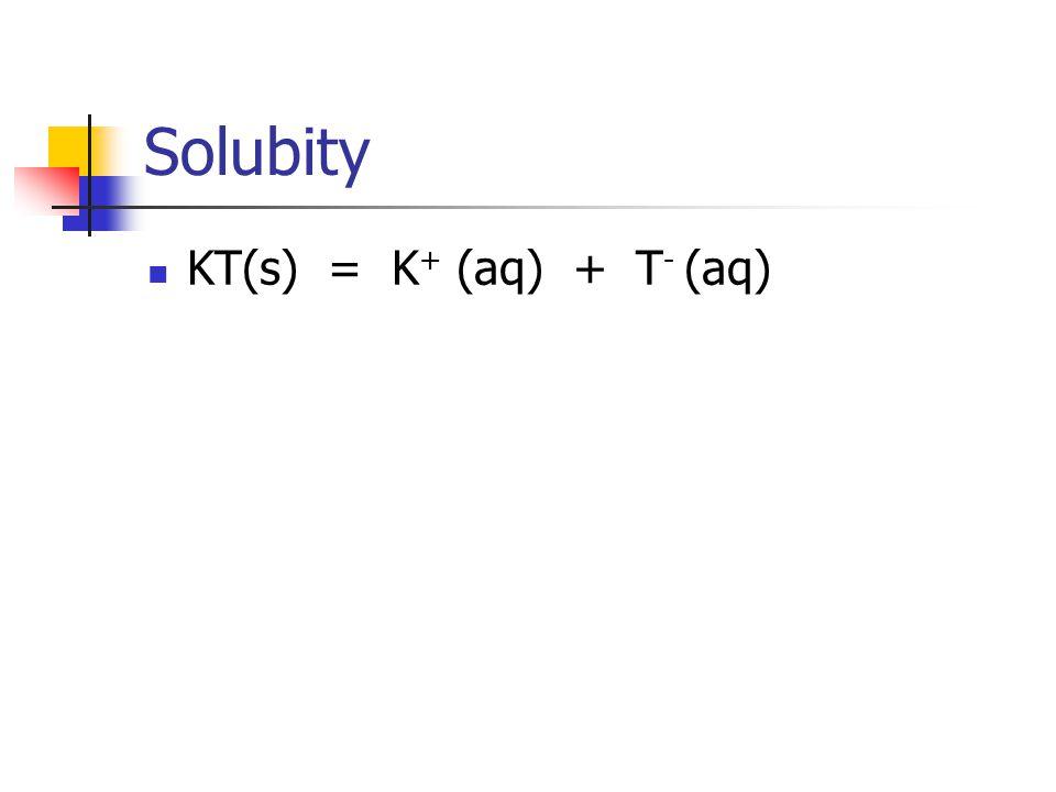 Solubity KT(s) = K + (aq) + T - (aq)